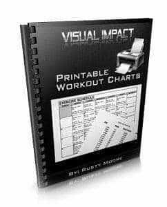 Visual Impact Muscle Building Charts